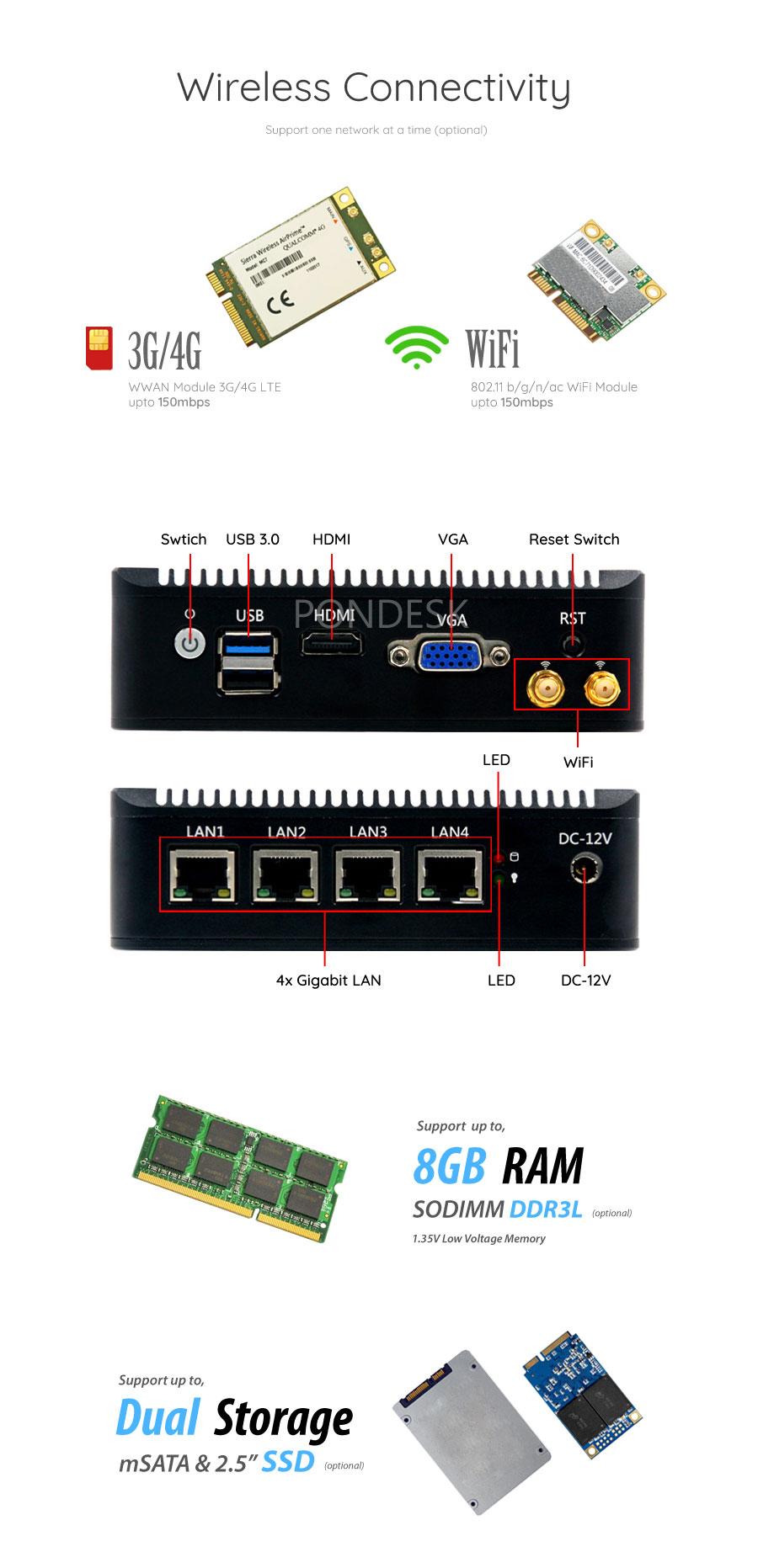 Intel Atom® E3845 4 LAN 3G/4G HD Fanless Firewall Router - MNHO-048 | Image