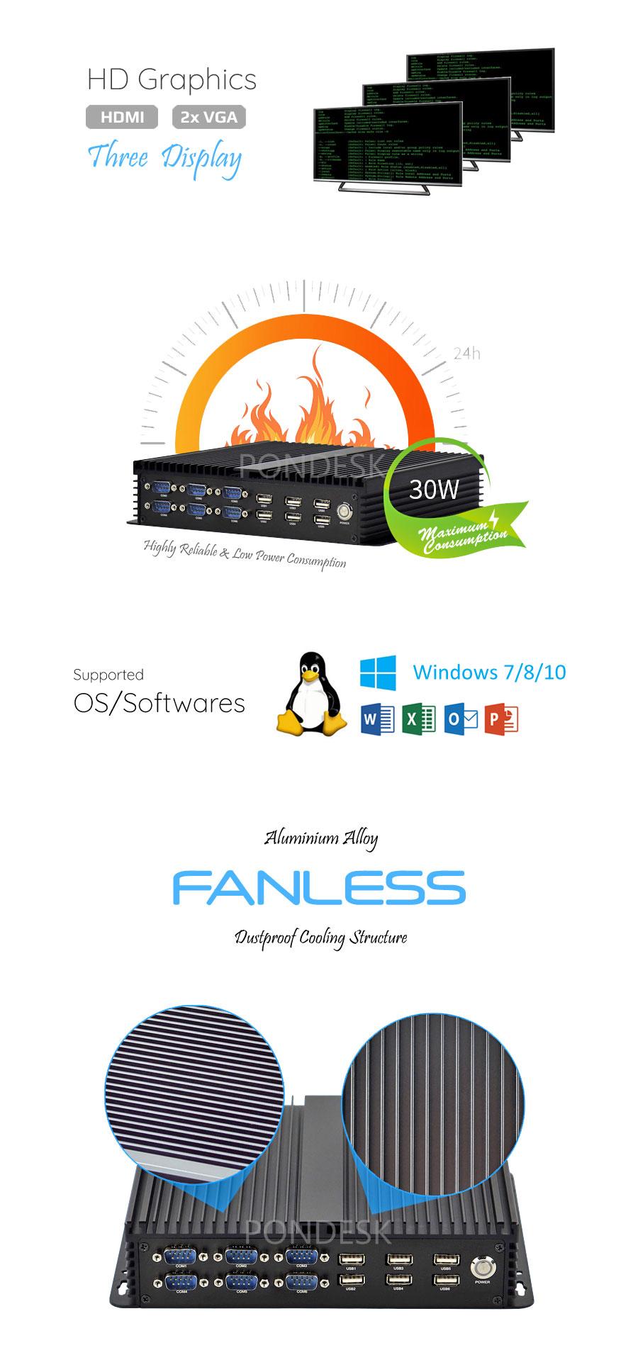 Intel® 1037U 1.80GHz GPIO 10 COM 2 LAN Fanless Industrial PC - MNHO-064 | Image