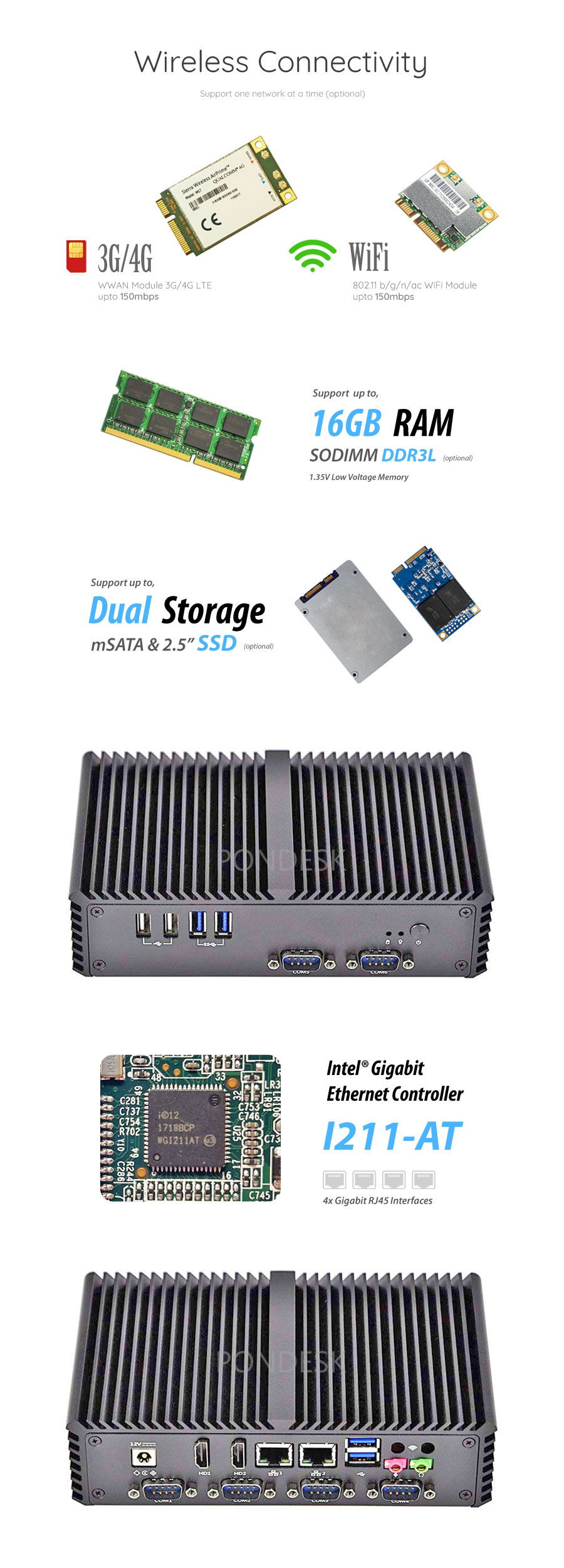 Intel® 3805U WiFi 4G 6 COM 2 LAN Fanless Industrial Mini PC - MNHO-067 | Image