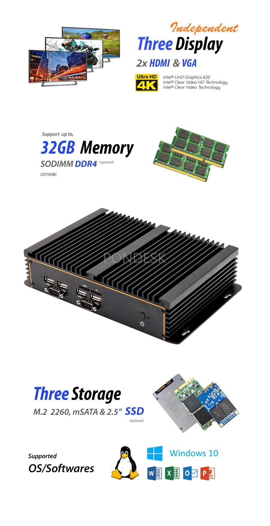 8th Gen Intel® i7 6 COM 3 Display Fanless Industrial Mini PC - MNHO-088 | Image