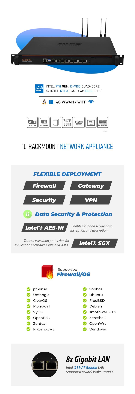 Intel® Core™ i3-9100 8 LAN 10Gig SFP+ 4G 1U Rackmount Server - NSHO-007   Image