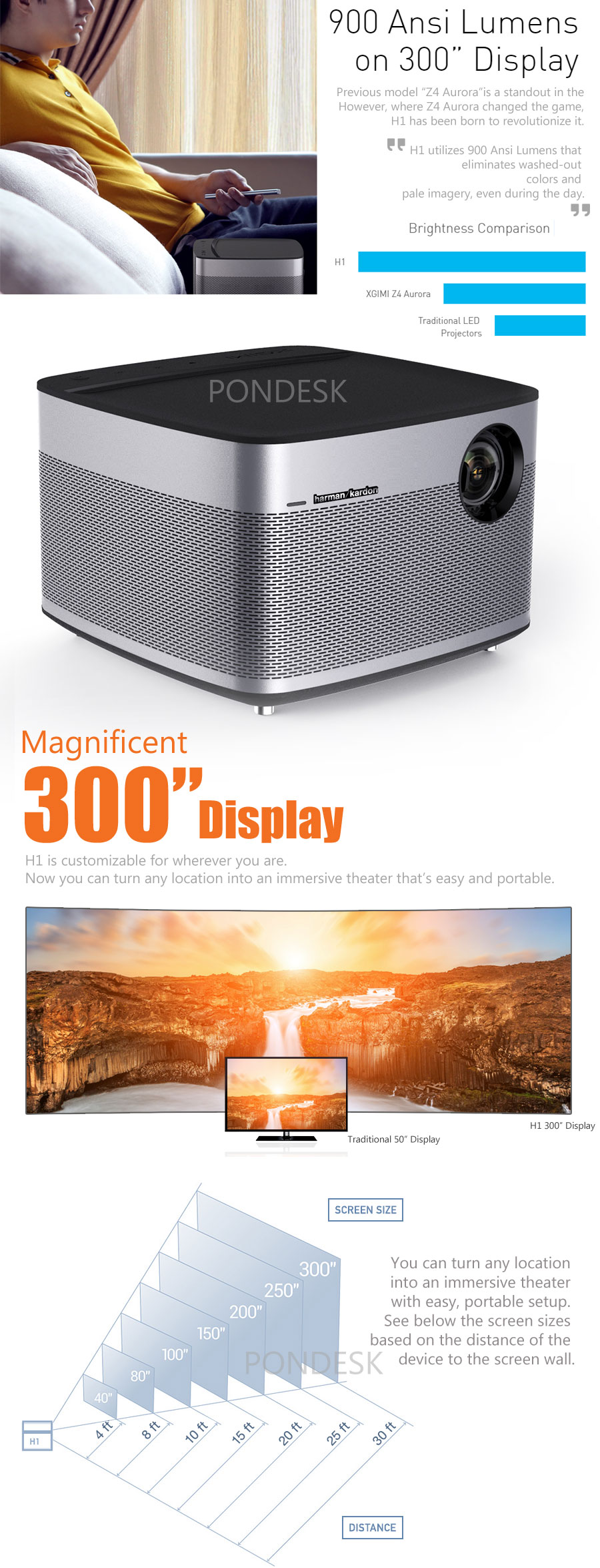 XGIMI H1 Smart Home Theater 4K 300'' 3D Smart Projector - PRHO-015 | Image